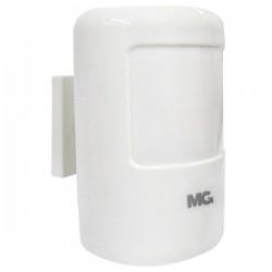 Sensores de Presença - Sobrepor Parede MPS-40